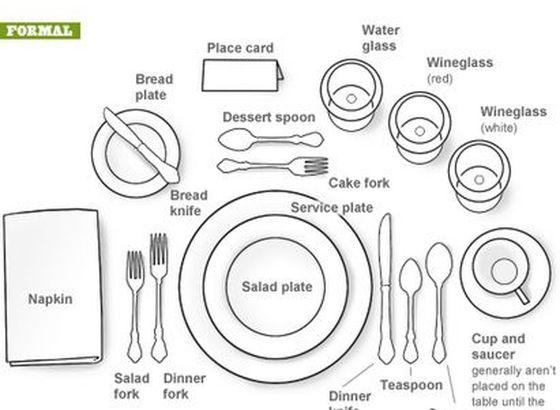 Come preparare la tavola